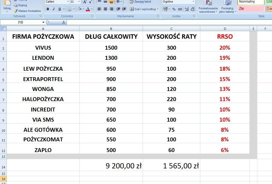 lista-długów