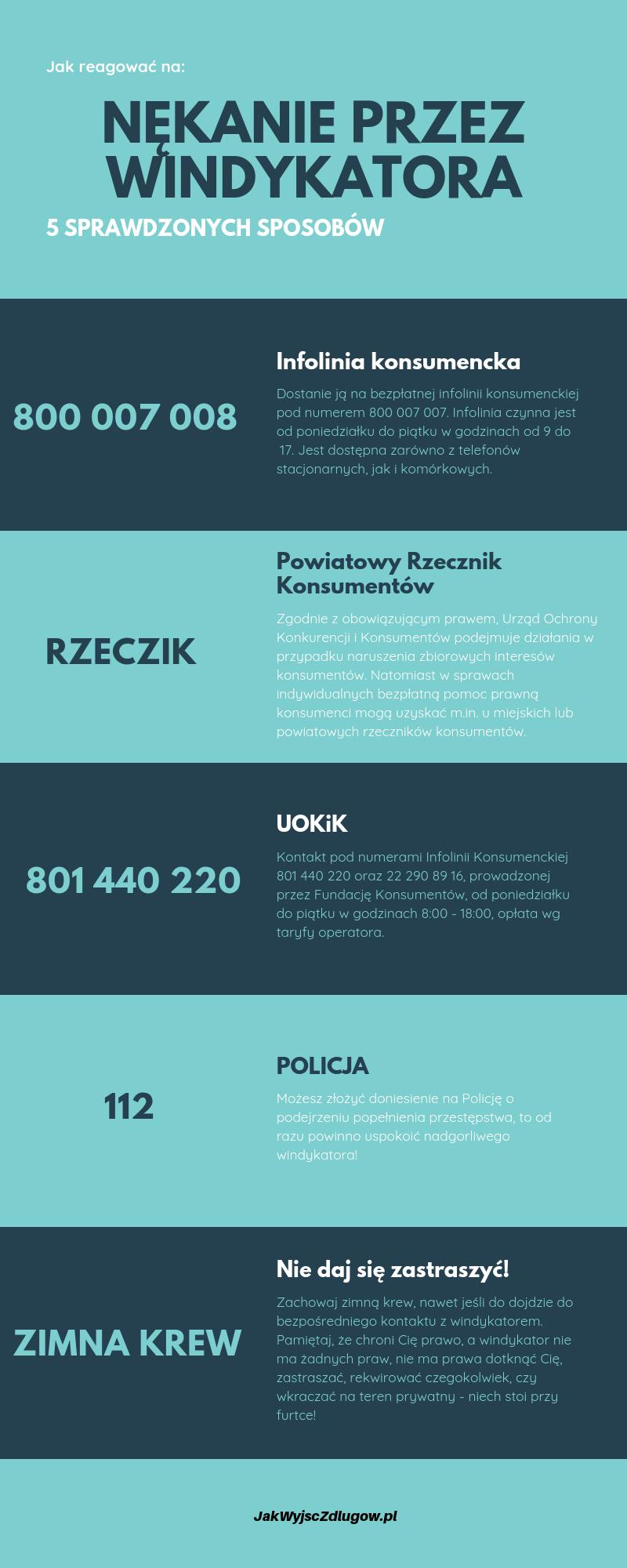windykator-profi-credit