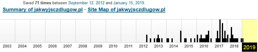 jakwyjsczdlugow-webarchive-org