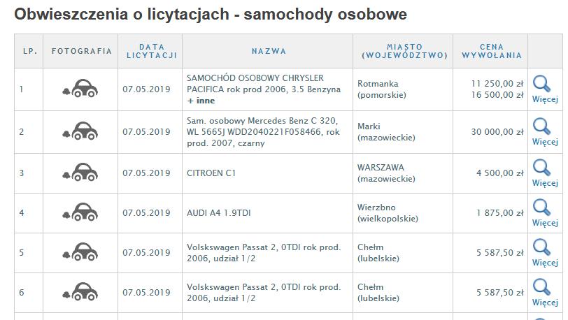 licytacje-komornicze-online