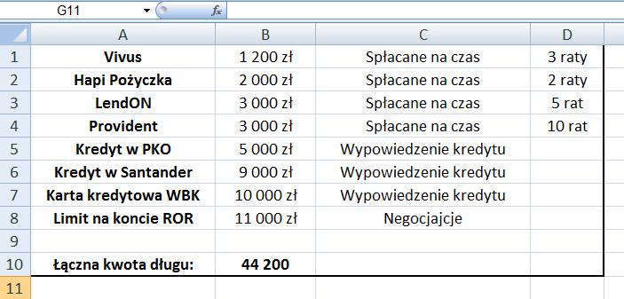 lista-dlugow-spis