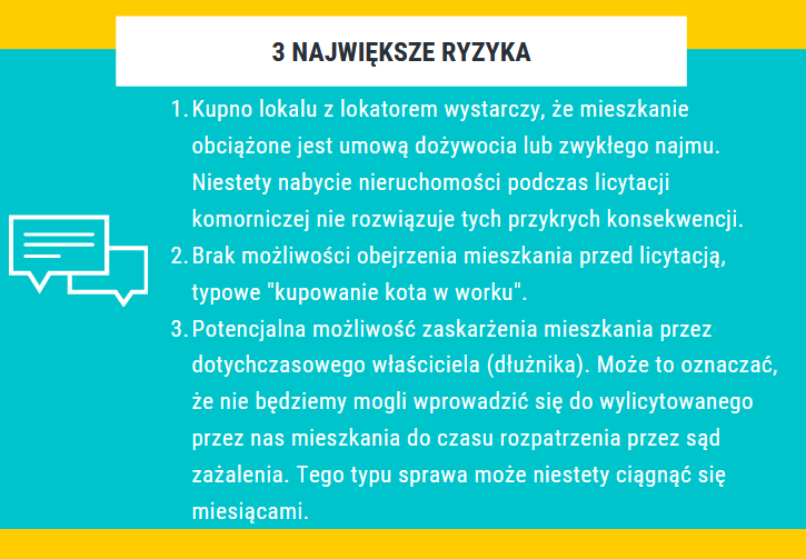 licytacja-komornicza-nieruchomosci-ryzyka