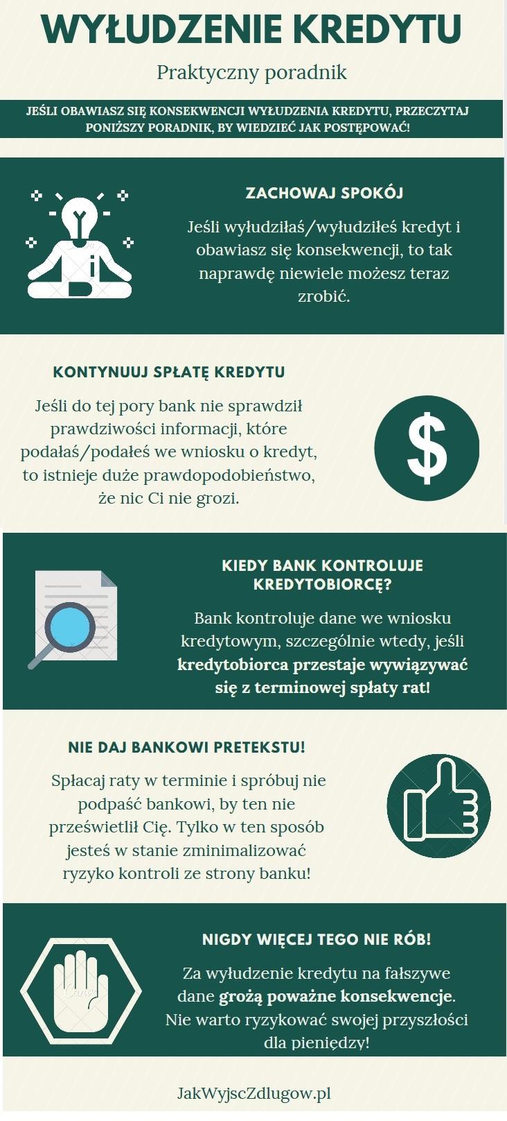 wyludzenie-kredytu
