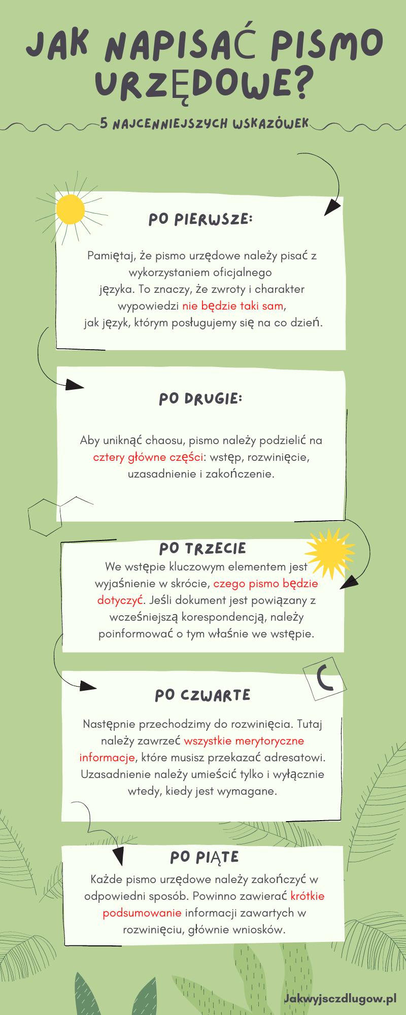 Jak-napisac-pismo-urzedowe-wzor-przyklady
